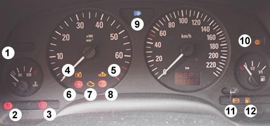Auto Waarschuwings En Controlelampjes